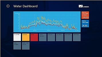 zenon Operator Scada Yazılımı, Küçük Ölçekli Projeler İçin Scada Paketi