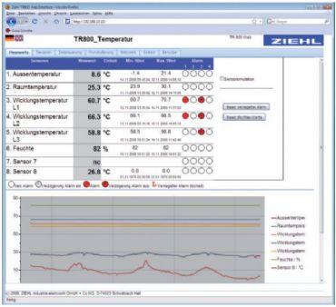 TR800Web, 8 Analog Girişli Ölçüm-Kayıt-Raporlama Rölesi